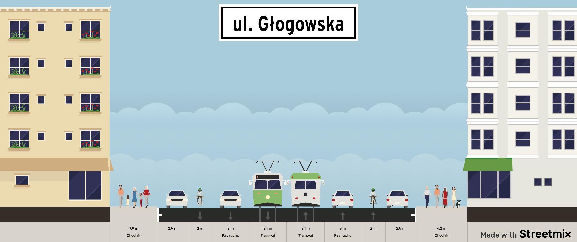 Poglądowy schemat zmian jakie zajdą na ul. Głogowskiej. Fot. Urząd Miasta Poznania