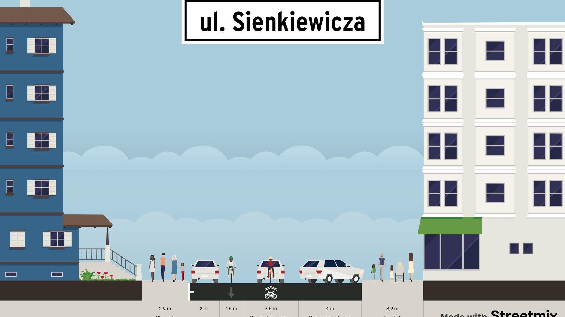 Poglądowy schemat zmian jakie zajdą na ul. Sienkiewicza. Fot. Urząd Miasta Poznania